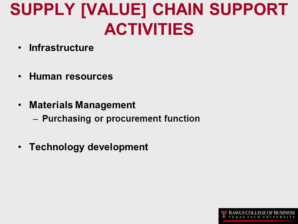 SUPPLY [VALUE] CHAIN SUPPORT ACTIVITIES